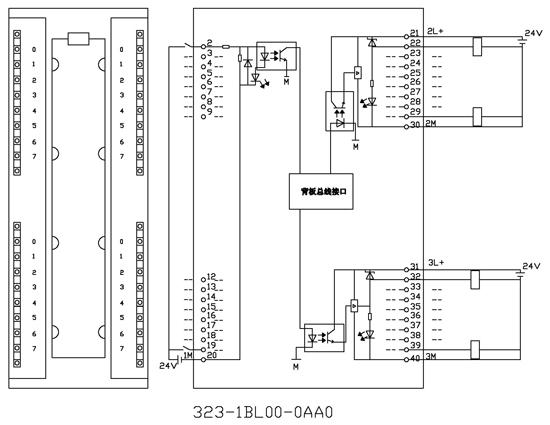 5a 隔离   ·通道与背板总线之间 有,光电耦合 每组通道之间 有 电缆